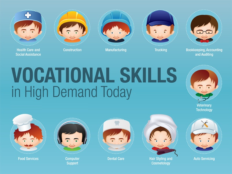 benefits of vocational education